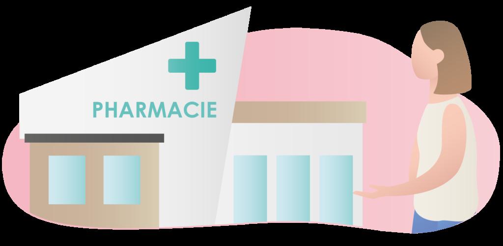 Patient se rendant en pharmacie